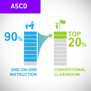 BLOOM'S LANDMARK STUDY ON THE BENEFITS OF ONE-TO-ONE INSTRUCTION