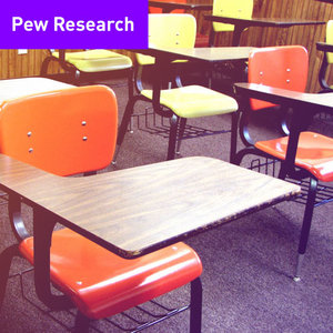 PEW RESEARCH CENTER: U.S. STUDENTS' ACADEMIC ACHIEVEMENT STILL LAGS THAT OF THEIR PEERS
